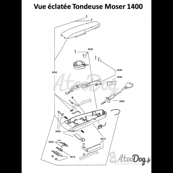 tondeuse moser 1400 pour chien
